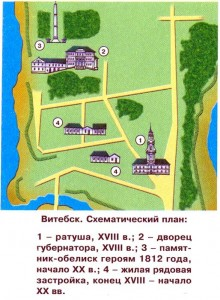 Витебск - Схематический план