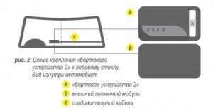 рис. 2 Схема крепления «бортового устройства 2» к лобовому стеклу. Вид изнутри автомобиля. а - «бортовое устройство»; b - внешний антенный модуль; с - соединительный кабель.