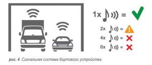 рис. 4 Сигнальная система бортового устройства.