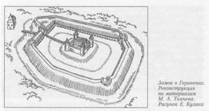 Замок в Гераненан реконструкция