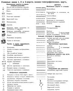 список условных обозначений на военно-топографических картах